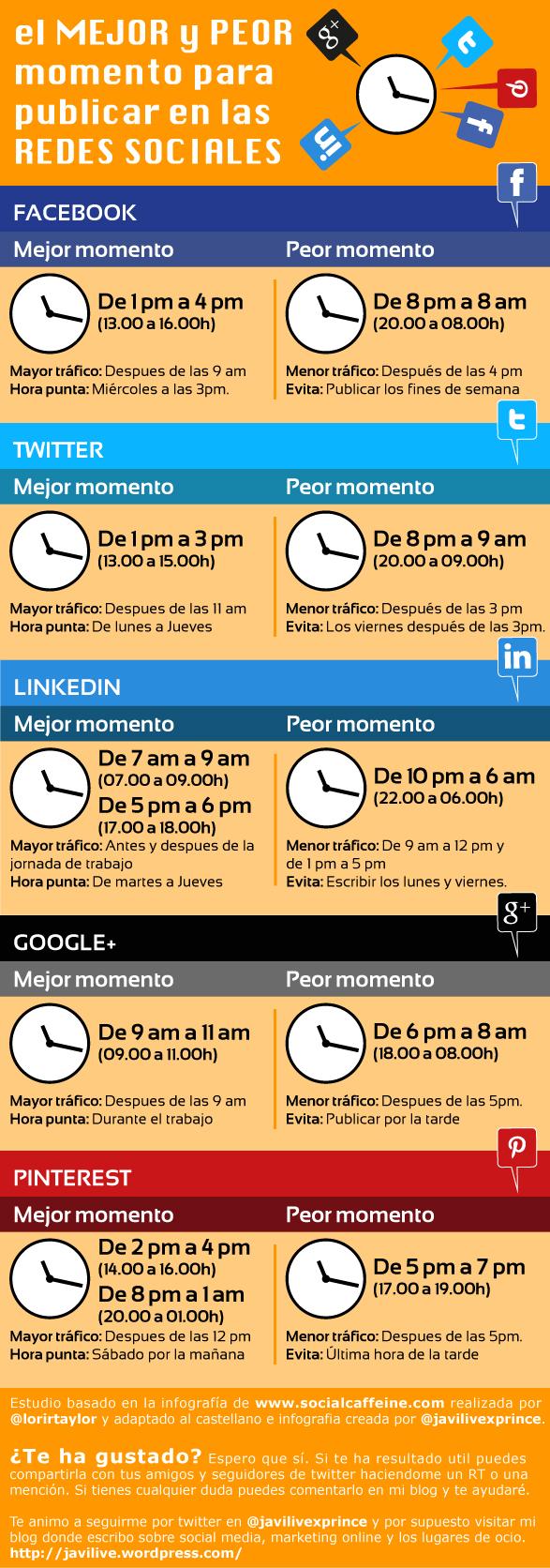 Mejores-horas-redes-sociales