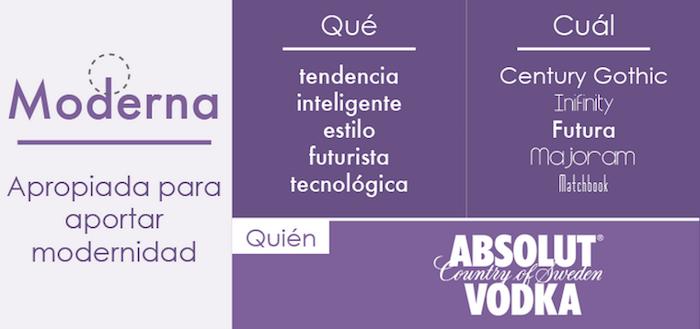 BlogFer_Moderna