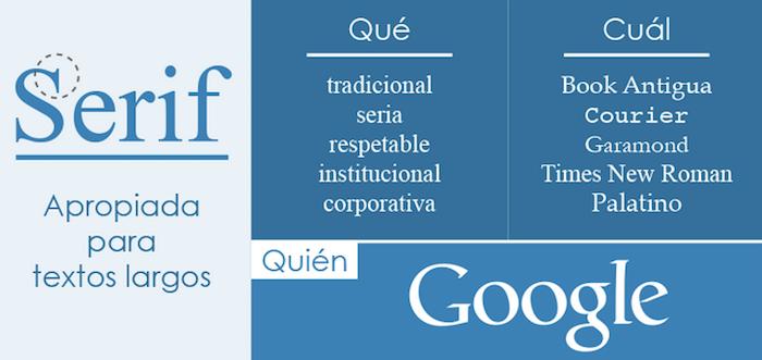 BlogFer_Serif