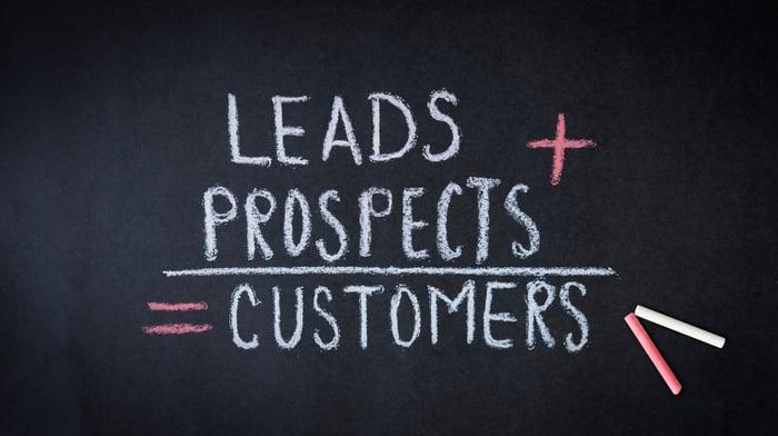 como_convertir_leads_en_clientes