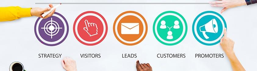 Inbound y marketing digital