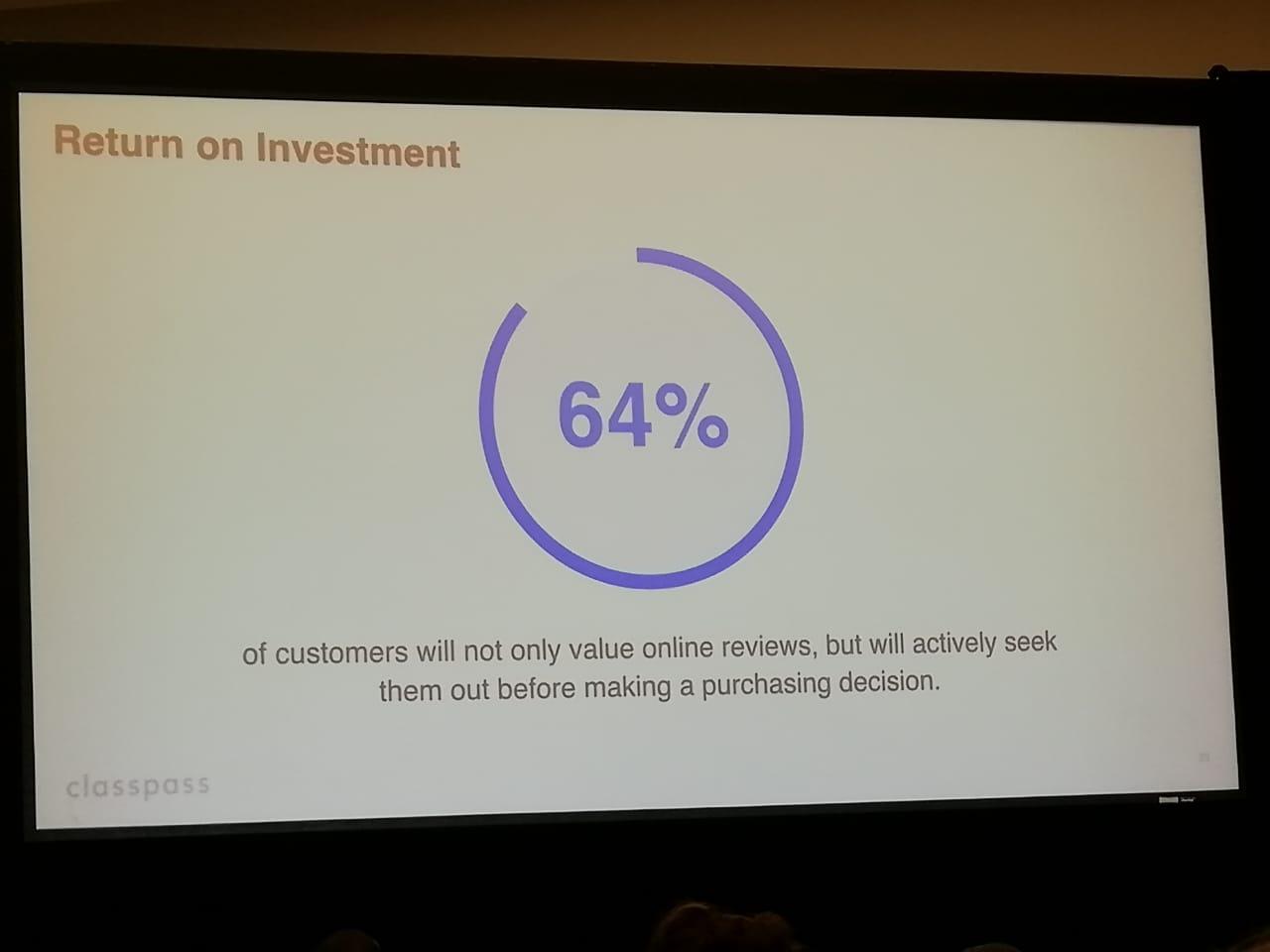 64% de los usuarios buscará activamente las reseñas en línea antes de tomar una decisión de compra